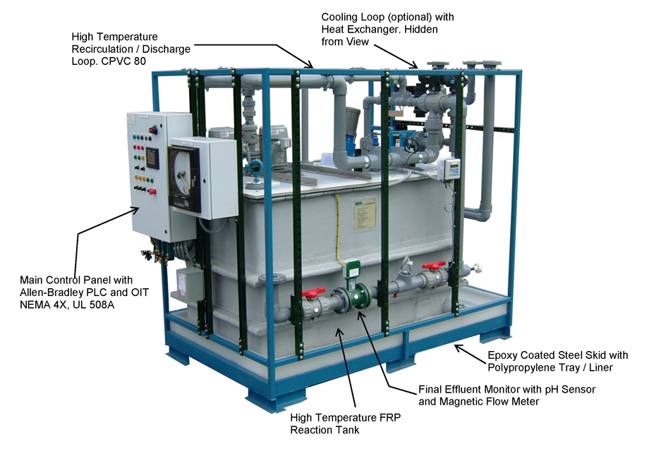 Boiler Blowdown pH Neutralization System